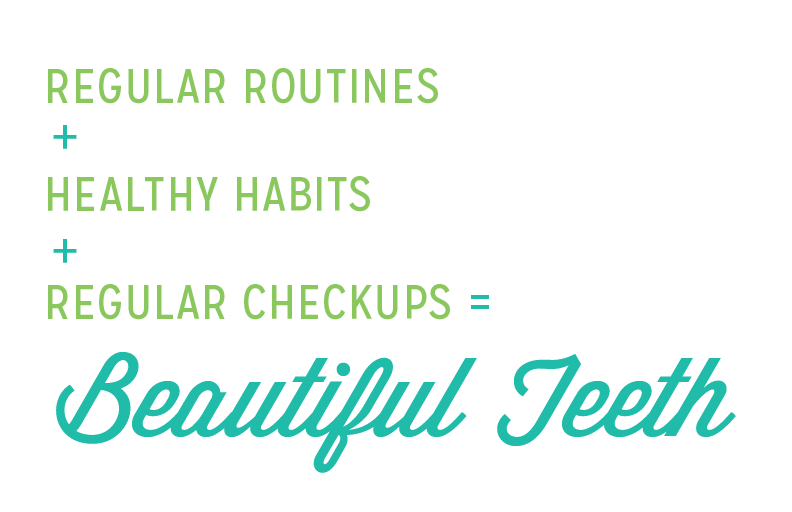 Route 32 Dental Office saying: Regular routines + Healthy habits + Regular checkups = Beautiful Teeth